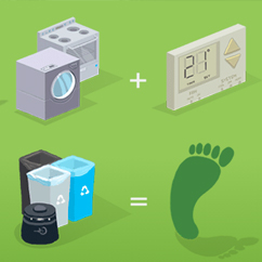 illustrations of home appliances, recycle and garbage bins with addition symbols to equal carbon footprint